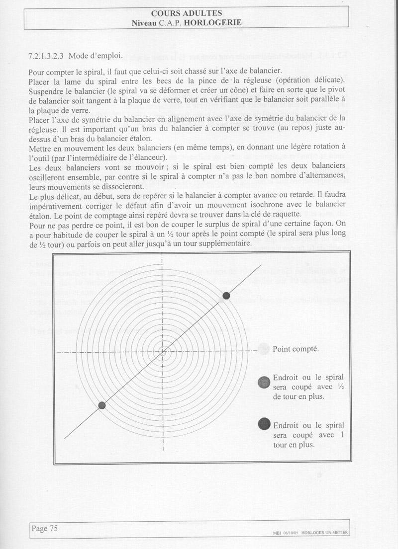 """Remplacer un spiral : """"comptage d'un spiral"""" Spiral4"""